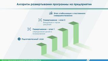 Перенимаем опыт нижегородцев в сфере повышения производительности труда